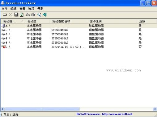 DriveLetterView(查看盘符分配情况)V1.46 官方版_wishdown.com