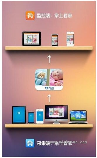 掌上看家观看端手机版 v3.5.3 安卓版