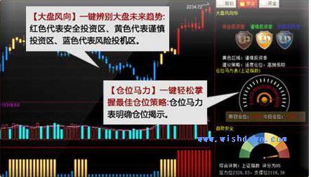 UP安全投资卫士12.0 官方版_wishdown.com