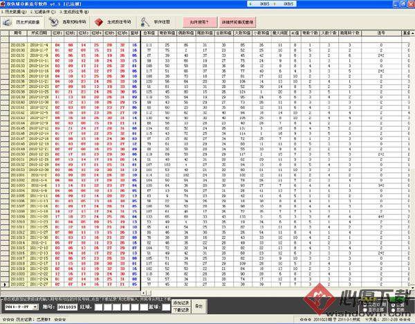 双色球分析选号软件v3.7 Build 0917 免费版_wishdown.com
