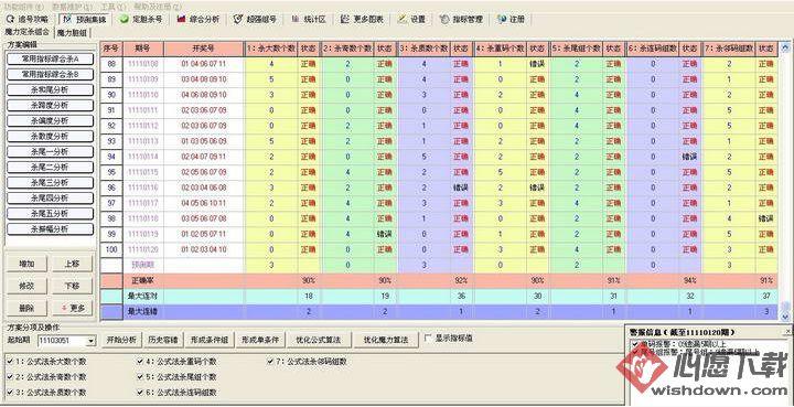 11选5赢遍天下v4.93 官方免费版_wishdown.com