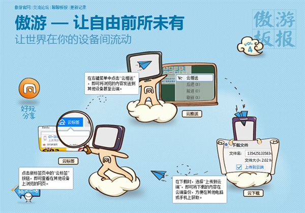 傲游浏览器电脑版(Maxthon) 5.2.1.4000官方版