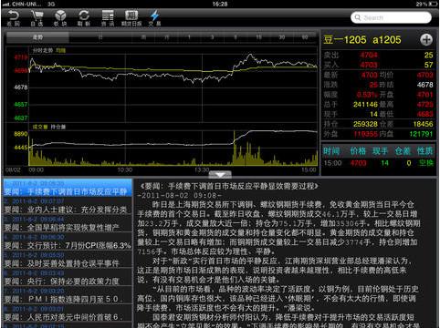 永安期货掌上财富iPad版V6.0.4 官网版_wishdown.com