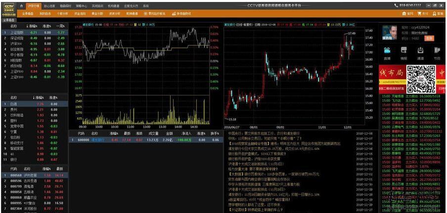 中国放心股 v2.2.0.036 官方版