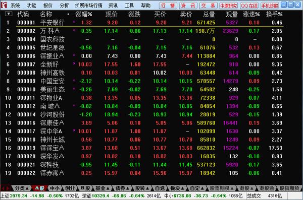 中原证券超享版 v1.58 官方版