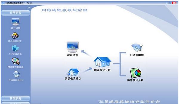 三易通服装连锁进销存系统 v5.26 网络版