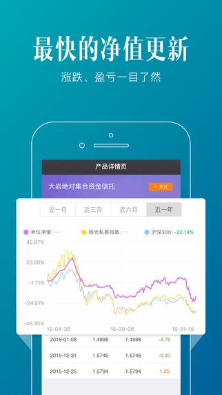 聚超募iphone版 V1.0.3