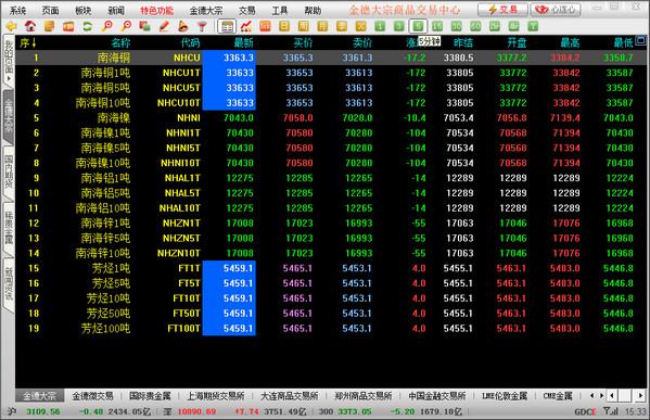 广东金德大宗商品交易中心 v2.0官方版