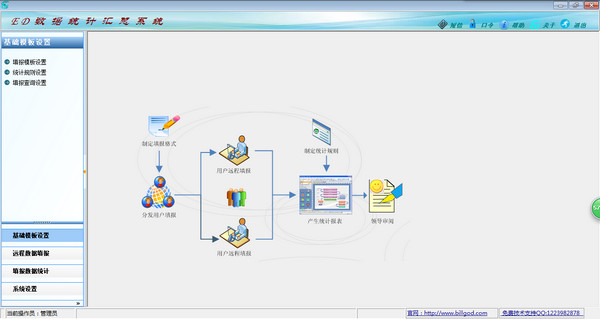 ed数据统计分析软件v3.63官方版_wishdown.com