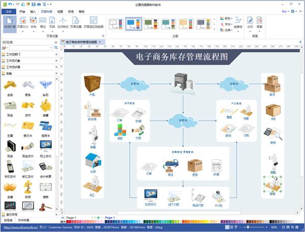亿图流程图制作软件 v8.7.4.0官方版