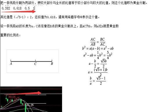 现货技术学习 v1.0 官方版