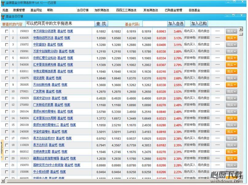 金牌基金分析筛选软件V8.7 绿色版_wishdown.com