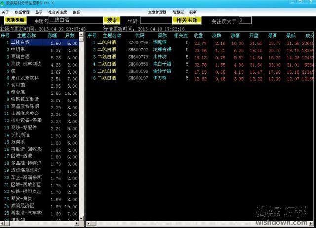 股票题材分析监控软件 v3.7 绿色版
