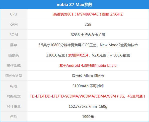 努比亚z7max驱动官方版_wishdown.com