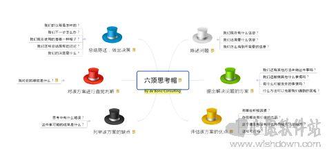 Jasmind思维导图软件v18.6.2.0 官方版_wishdown.com