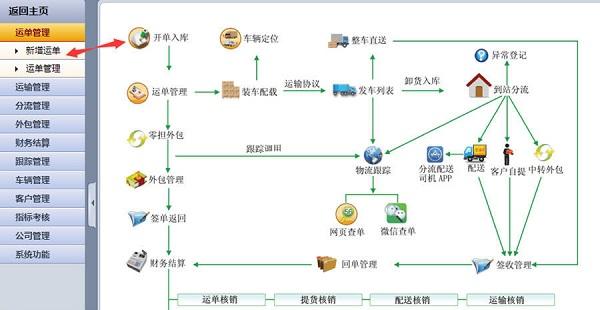 千途物流系统平台 v0.25官方版
