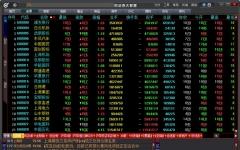 万和证券大智慧 V7.60(0731)官方版