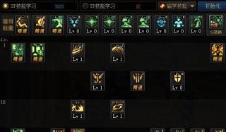 DNF剑影100级技能加点攻略