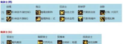 DNF二觉75级及80级CP护石技能效果介绍