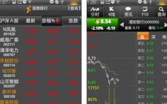 湘财证券手机版 V5.93 安卓版