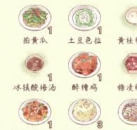 鸣沙客栈最新食谱配方一览