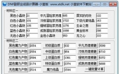 DNF副职业成品计算器-小堂版 v1.0 绿色版