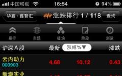 华鑫证券大智慧手机版 v6.00 安卓版