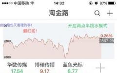 淘金路iphone版 v7.1 官方版