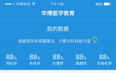 华博医学教育 v1.0.3