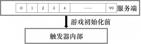 河狸计划创梦编辑器存档方法介绍