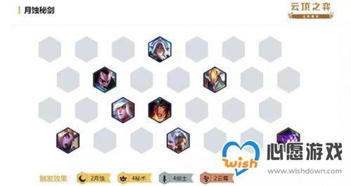 云顶之弈10.3月剑秘蚀阵容玩法介绍_wishdown.com