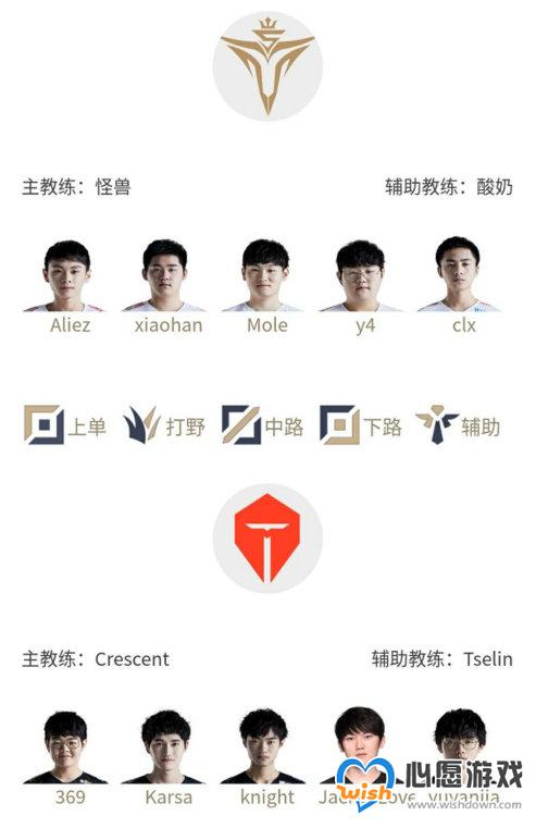 2020LPL春季赛4月13日JackeyLove首发出战_wishdown.com