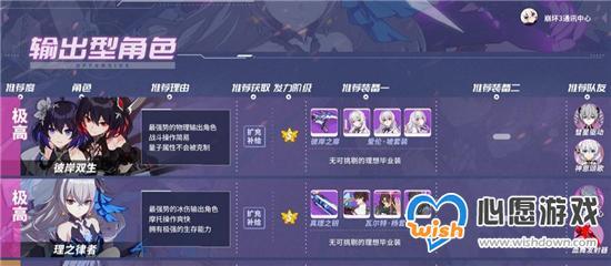 崩坏3最新3.9版本角色强度排行榜一览