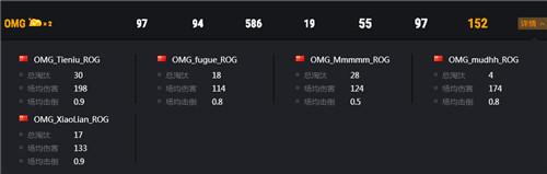 PCL夏季赛常规赛结束,TSG强势登顶,OMG惊险保级_wishdown.com