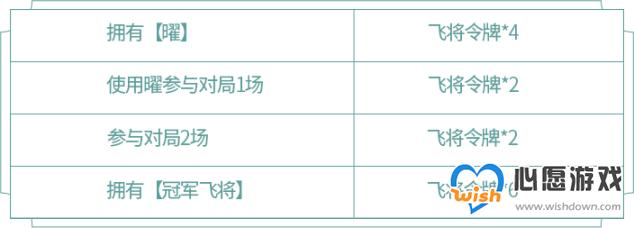 王者�s耀曜云���w�⑵つw活�庸ヂ� 云���w��r格�r�g�c冬冠�髡f活�又改�_wishdown.com