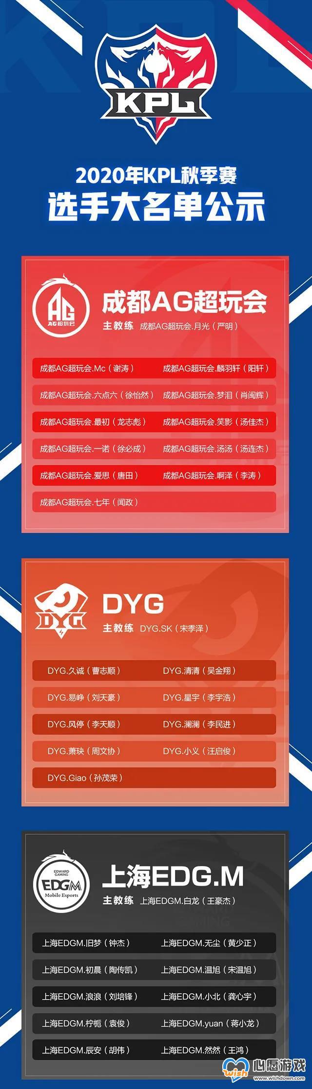 王者荣耀2020KPL秋季赛选手名单一览