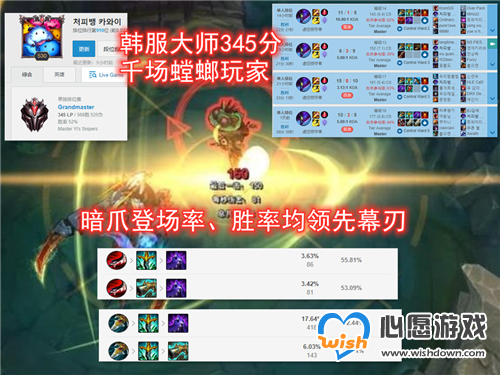 LOL新版本螳螂新出装爆发伤害提升15%_LOL综合经验_52PK英雄联盟专区_wishdown.com