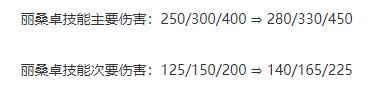 云顶之弈11.12最新阵容推荐 魔女复苏重出江湖_LOL综合经验_52PK英雄联盟专区_wishdown.com