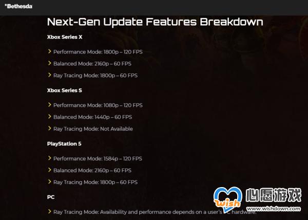 《毁灭战士:永恒》6月29日推出次世代版 支持光线追踪_wishdown.com