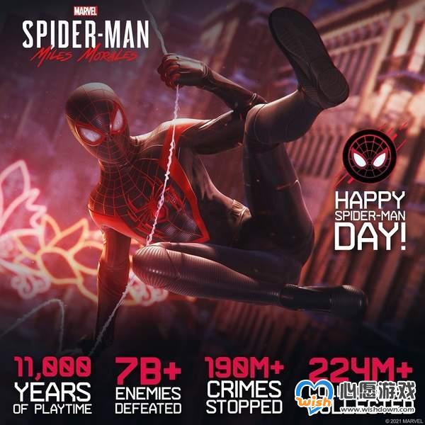 《蜘蛛侠迈尔斯》数据统计曝光:总共打倒了70亿敌人