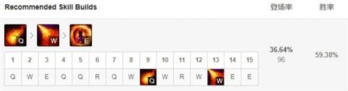 lol11.20版本中单安妮玩法出装推荐_LOL综合经验_52PK英雄联盟专区_wishdown.com