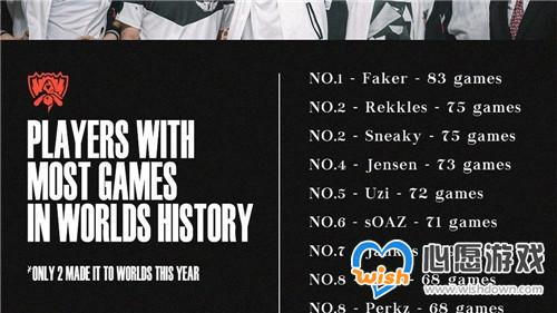 lol世界赛击杀数排行 Uzi位居榜首 Faker有望在S11突破纪录_LOL综合经验_52PK英雄联盟专区_wishdown.com