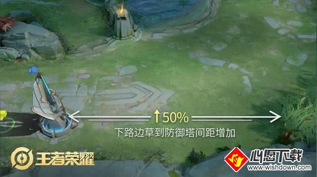 王者荣耀:新版本地图大改动_wishdown.com