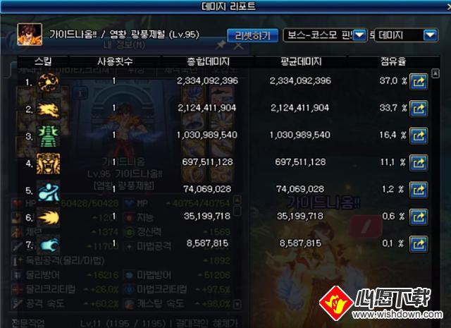 DNF韩测超时空旋涡新手模式怎么玩?_wishdown.com