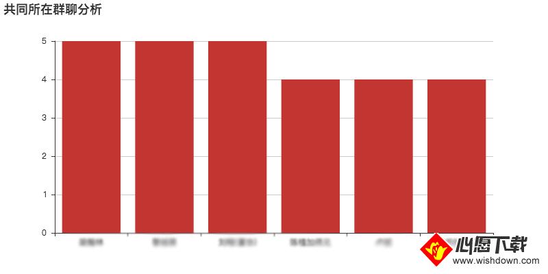一键生成微信个人专属数据报告_wishdown.com