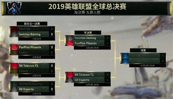 2019英雄联盟S9全球总决赛半决赛赛程表_wishdown.com