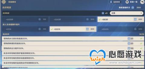 原神导能原盘邪从之境单5星刻晴7500怎么打_wishdown.com